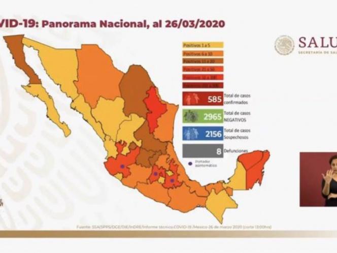 Van 8 muertos y 585 casos de Covid-19 en México