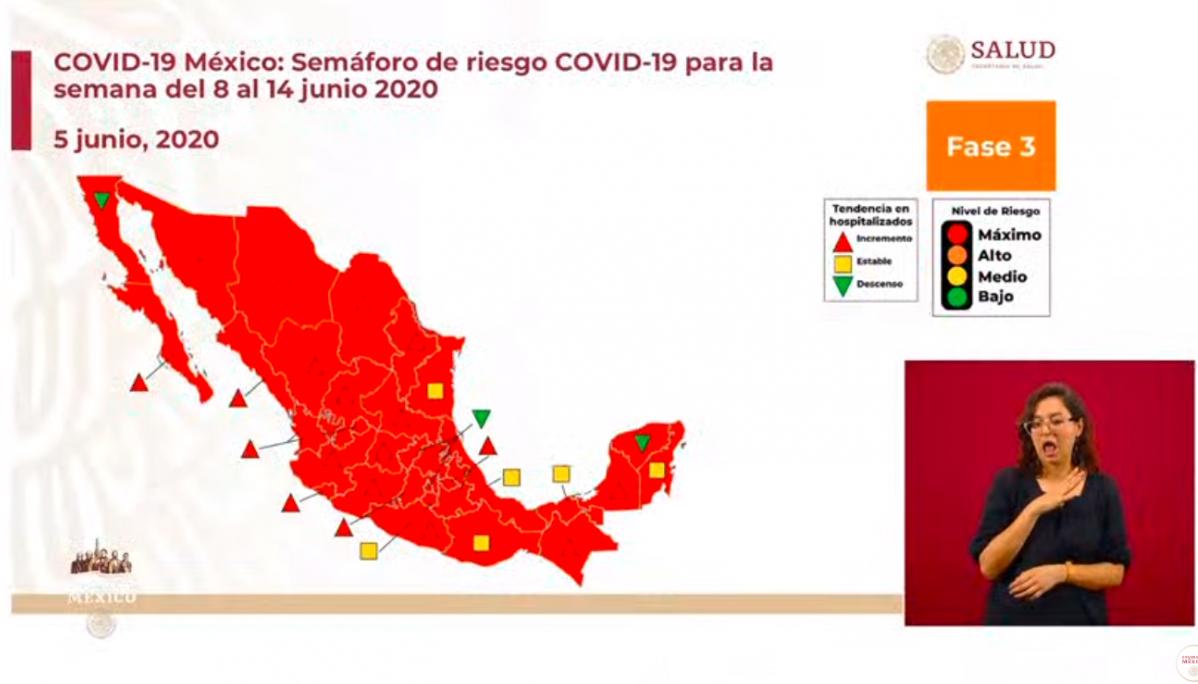 Todo México se encuentra en semáforo rojo en la emergencia de COVID-19